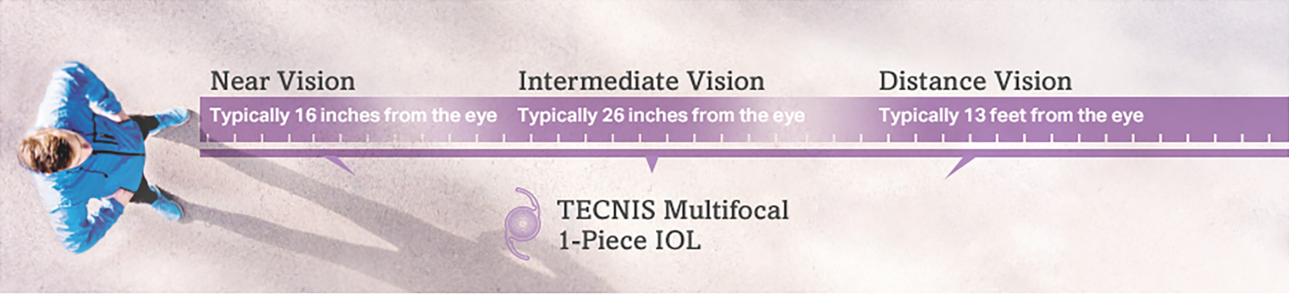 Man showing near, intermediate, and distance vision  with TECNIS® Multifocal 1-Piece IOL