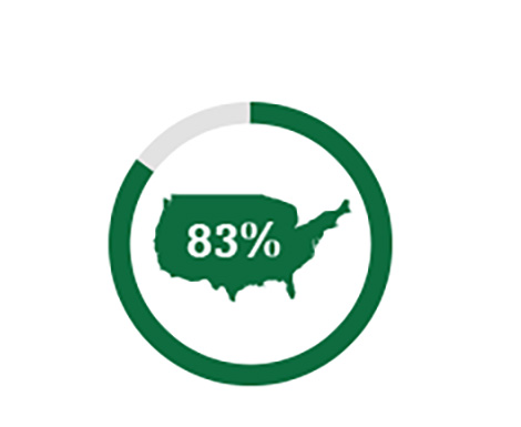 Map icon representing the 83% of Americans who are not familiar with presbyopia